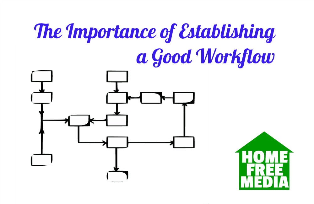 The Importance of Establishing a Good Workflow