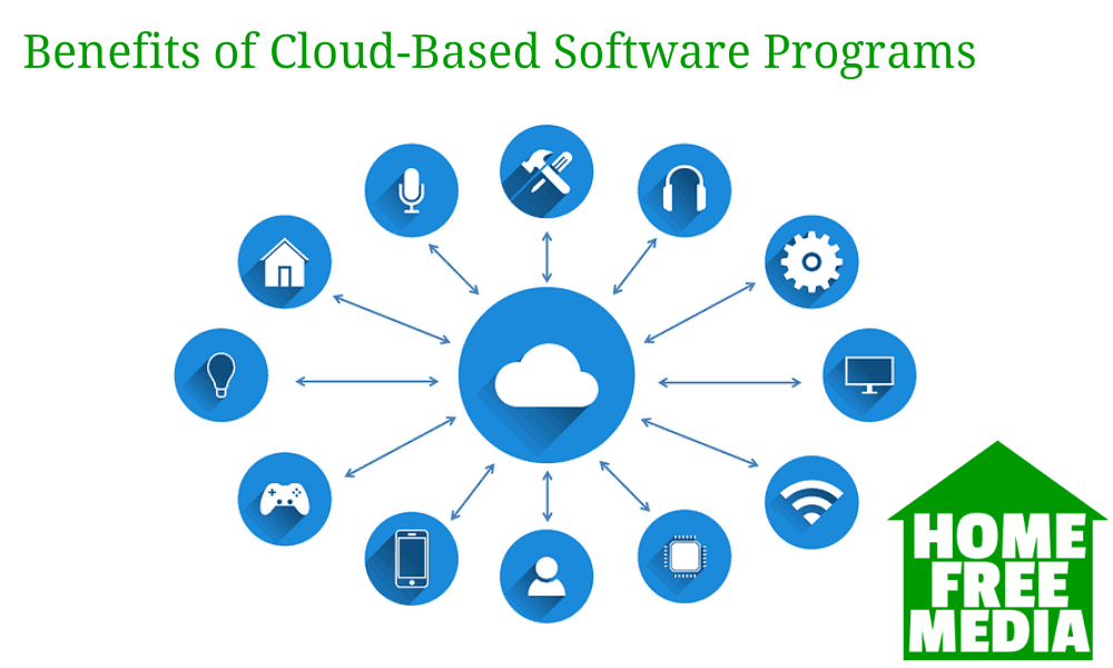 Benefits of Cloud-Based Software Programs